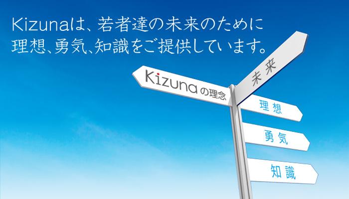 Kizuna_property
