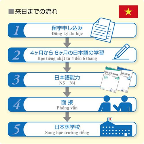 kizuna_chart01