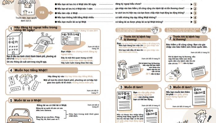 kizuna_post_guidebook