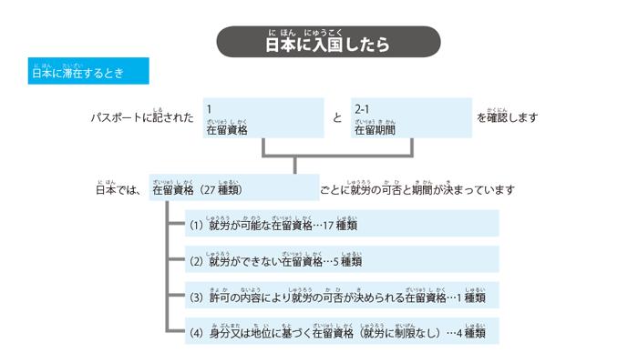 Kizuna_post_resident_status_jp