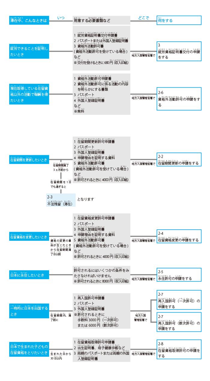 Kizuna_post_resident_status_jp_02