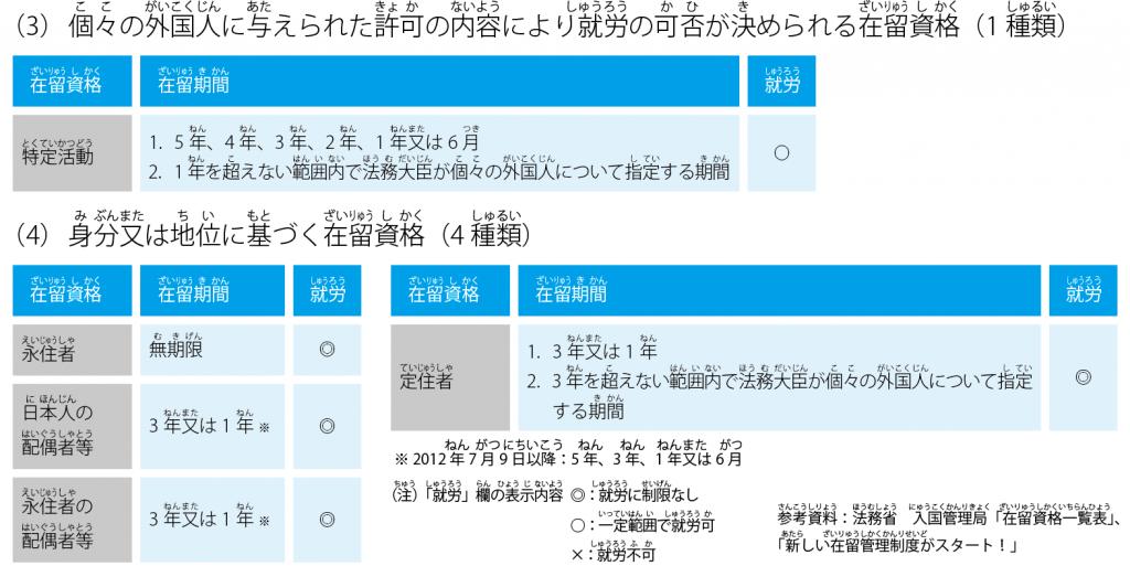 Kizuna_post_resident_status_jp_04