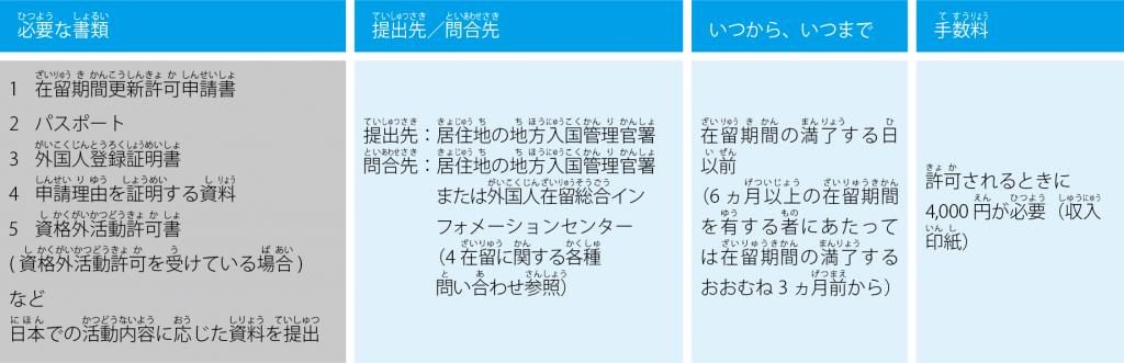 Kizuna_post_resident_status_jp_05
