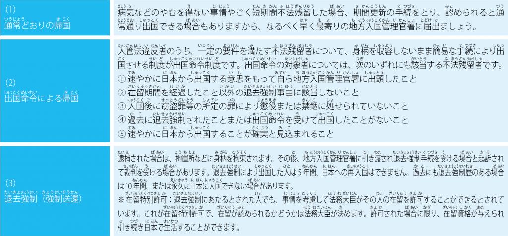 Kizuna_post_resident_status_jp_06