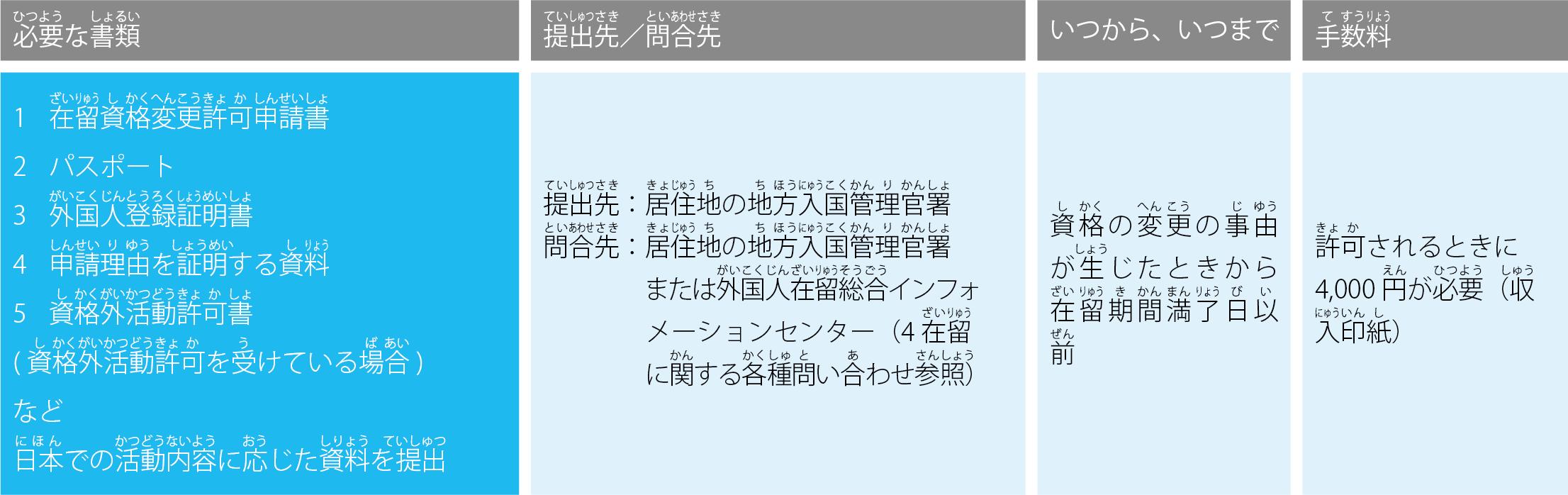 Kizuna_post_resident_status_jp_07