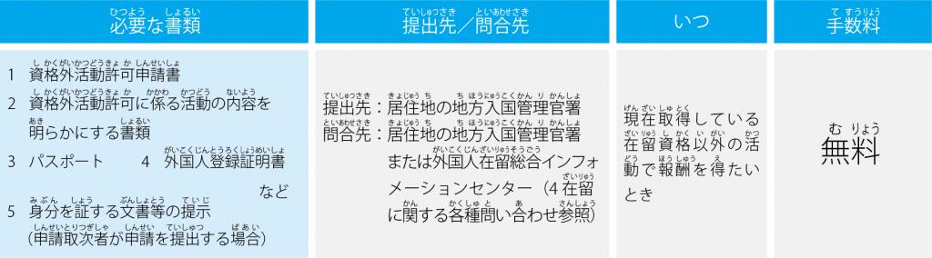 Kizuna_post_resident_status_jp_08