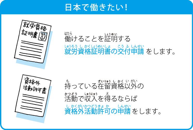 Kizuna_post_job_status_jp
