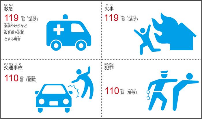 日本の緊急電話番号 | 株式会社K...